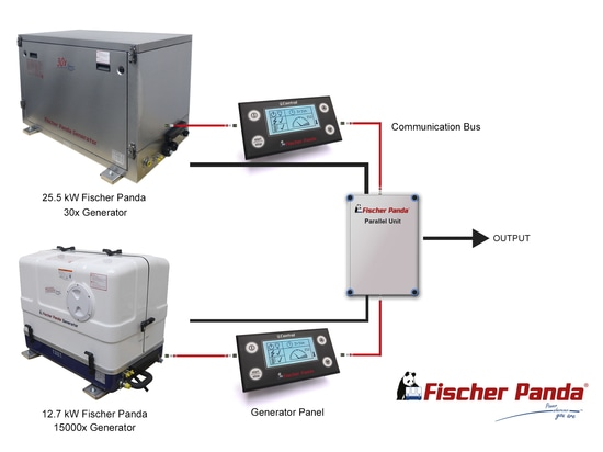 Parallel connection of Fischer Panda generators with constant-speed