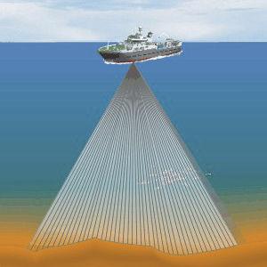 船用エコー水深測量機