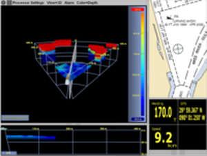 ROV用ソナー / 3D
