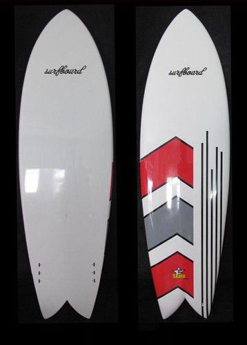 サーフィンカイトボード / 全周