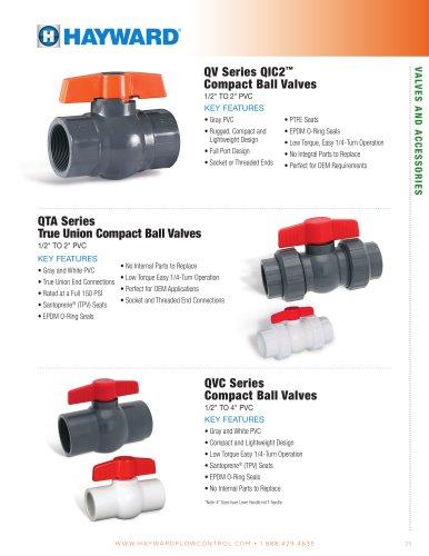 QV Series QIC2™ Compact Ball Valves
