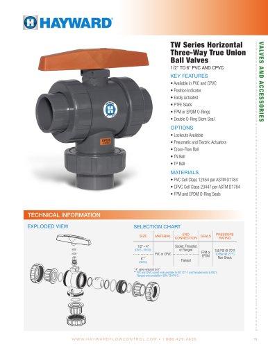 TW Series Horizontal Three-Way True Union Ball Valves