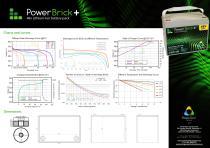 48V battery pack - Lithium Iron-Phosphate (LiFePO4) - 32Ah - 2