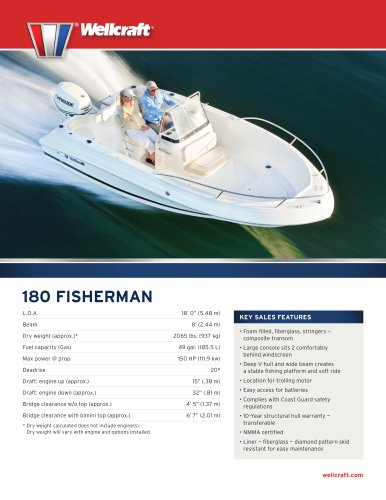 180 FISHERMAN