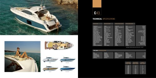 C43 - Technical specifications