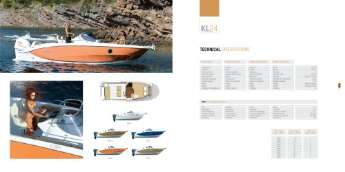 KL24 - Technical specifications