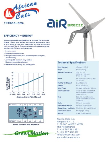 AIR BREEZE Wind generator (New 2008!)