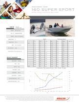 160-SUPER-SPORT-2020-PERFORMANCE-DATA