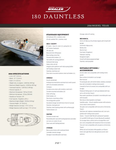 180 DAUNTLESS Specifications 2016