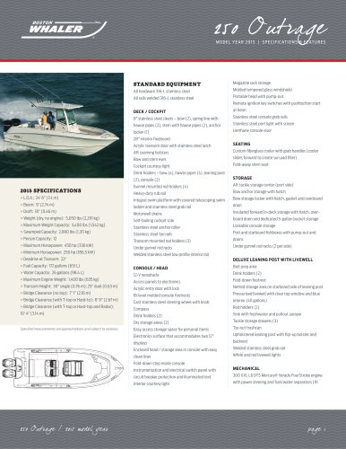 250 Outrage Specifications - 2015