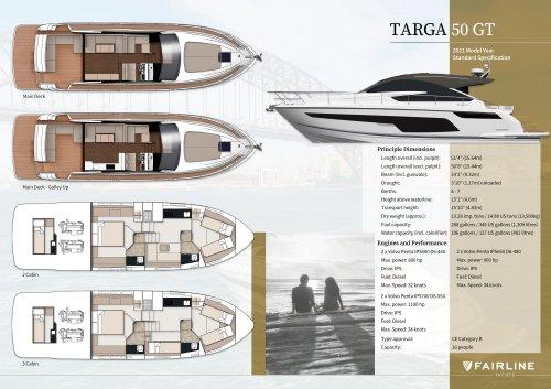 Targa 50 GT