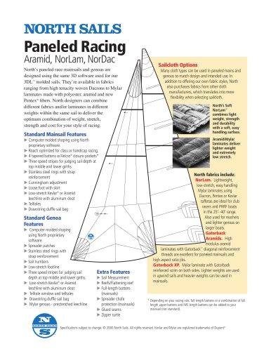 Paneled Racing Aramid, NorLam, NorDac