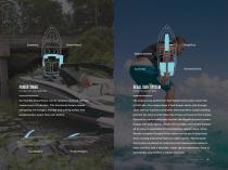2016 Regal Boats Brochure - 13