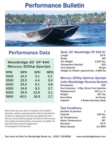20' XP 440 w/ Mercury 200hp Sportjet