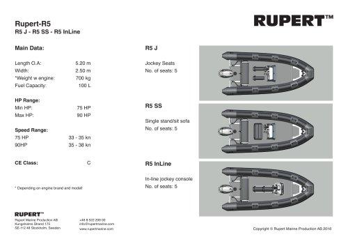 Rupert-R5