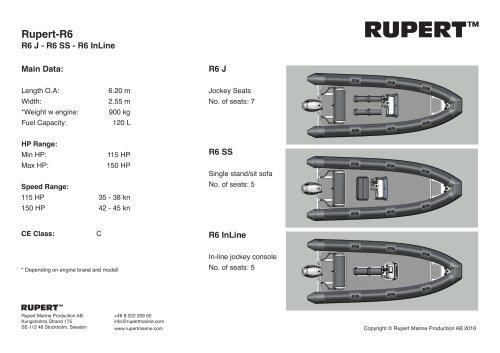 Rupert-R6