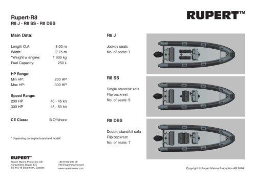 Rupert-R8