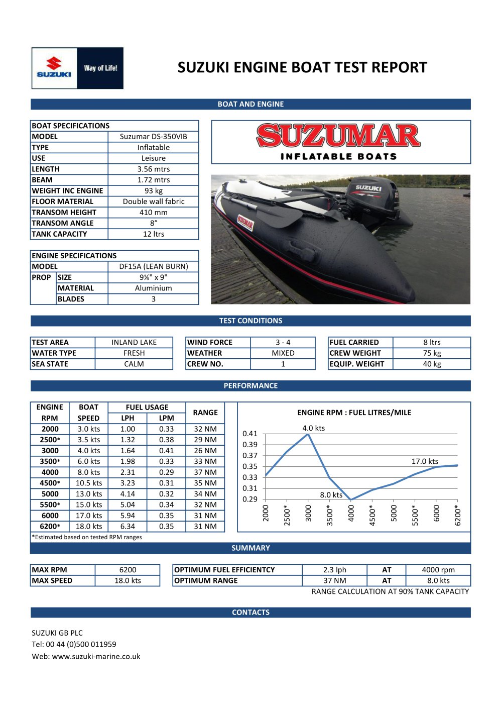 Suzumar Ds 350 Vib Suzuki Marine Europe Pdf Catalogues Fuel Injected Mercruiser Engine Diagram 1 Pages
