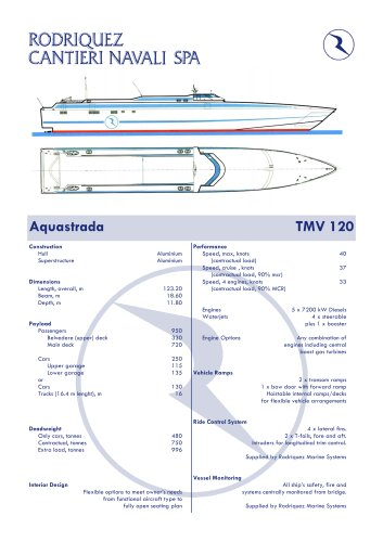 TMV 120