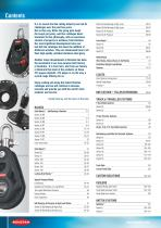 2013 Sailboat Hardware Catalogue sections - 2
