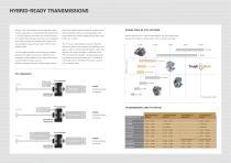 HYBRID-READY TRANSMISSIONS - 2