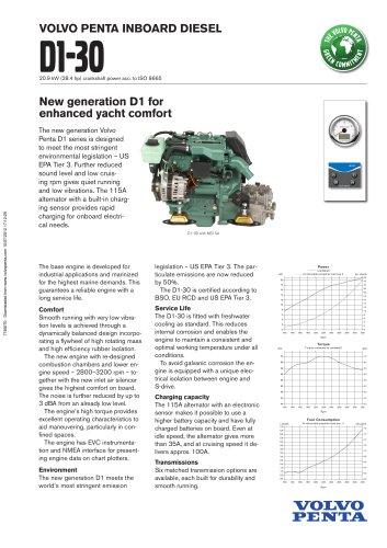 Product bulletin D1-30