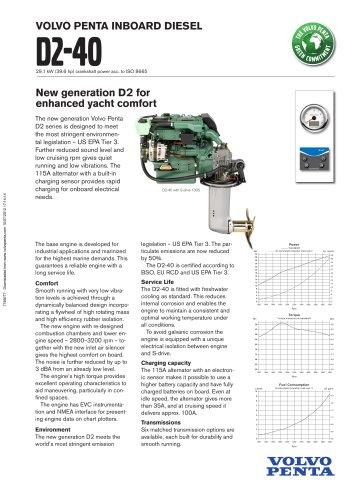 Product bulletin D2-40