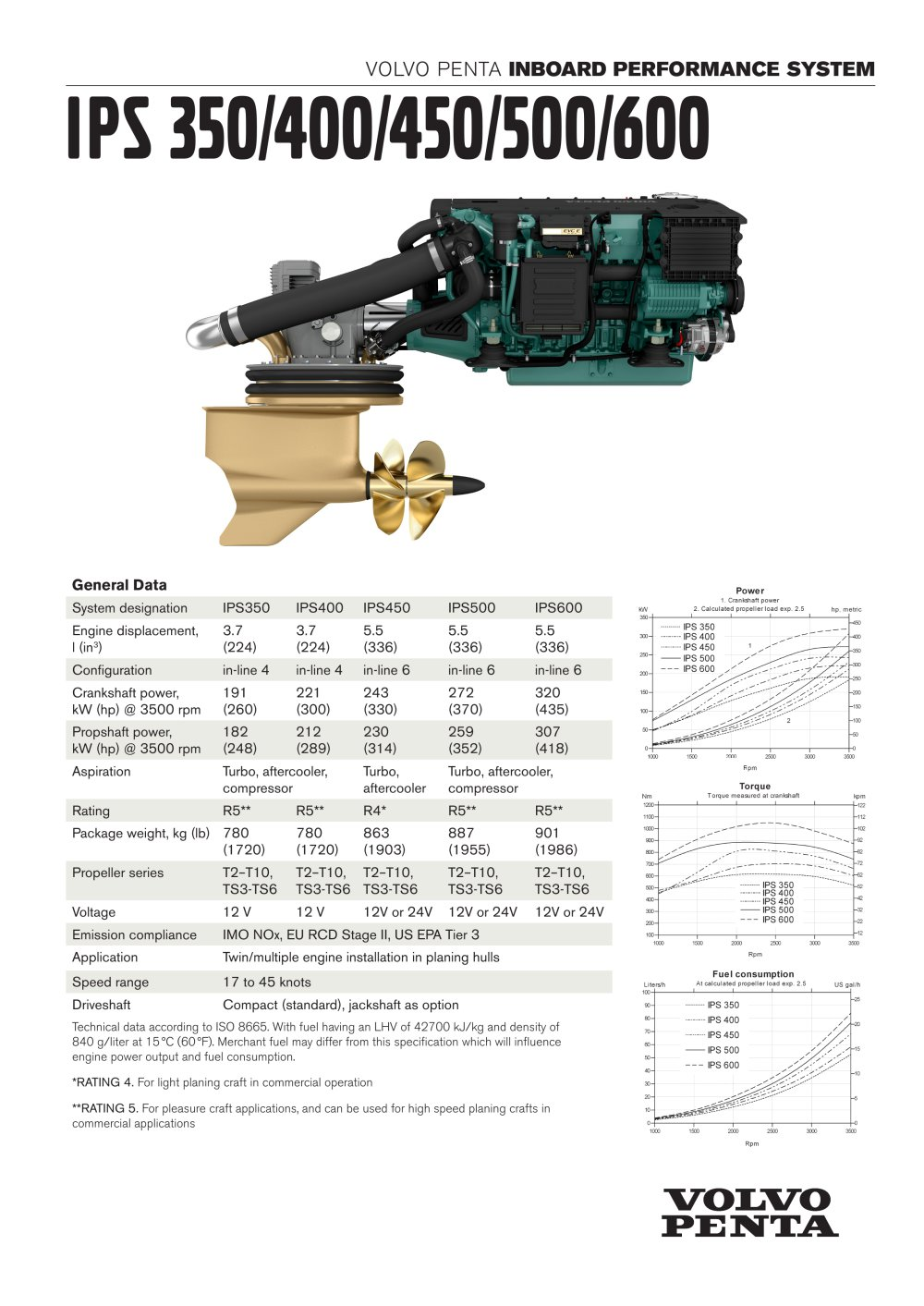 Volvo Penta Ips 350 400 450 500 600 Brochure Pdf Fuel Injected Mercruiser Engine Diagram 1 2 Pages