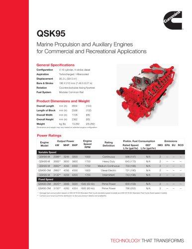 QSK95