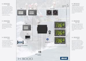 H3000 System diagram - 1