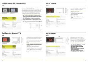 Product Catalogue 2008 - 12