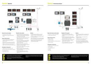 Product Catalogue 2008 - 7