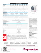 T200 Series - Fixed Mount Thermal Night Vision Cameras - 2
