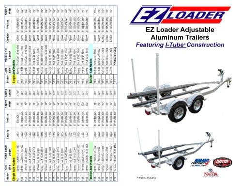Aluminium trailer 2011