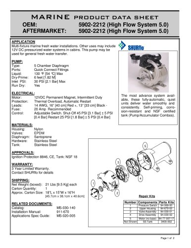 pds-Extreme Problaster Acc. Combo 24v 5902-3212