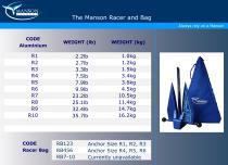 The Manson Racer Anchor