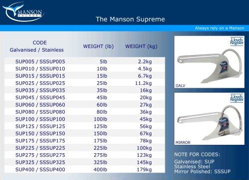 The Manson Supreme Anchor