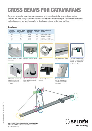 Cross beams for catamarans