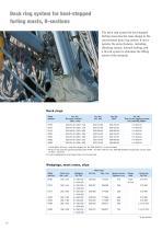 Mast bases & Deck rings - 14