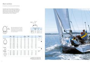Product Catalogue, YACHT - 7