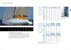 Product Catalogue, YACHT - 9