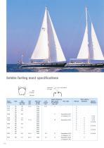 Seldén furling mast specifications - 1