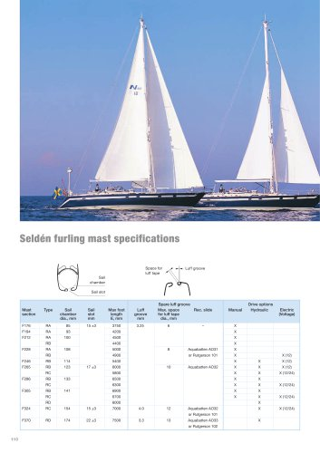 Seldén furling mast specifications