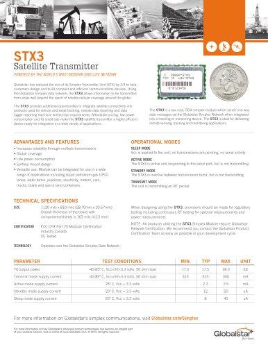 STX3 - Satellite Transmitter