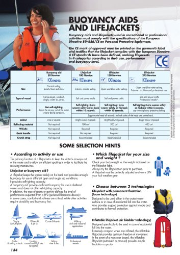 Plastimo buoyancy aids and lifejackets