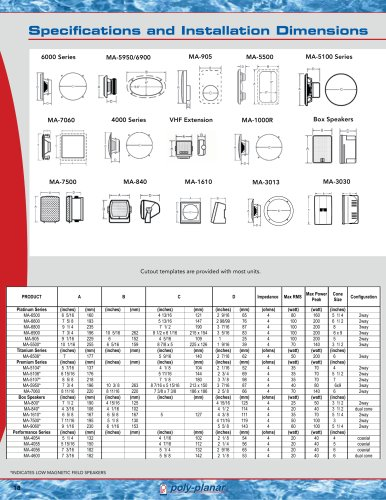 Poly-Planar Speakers : specifications and installation dimensions