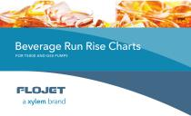 FLOJET Beverage Run Rise Charts - 1