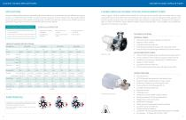 Jabsco Hygienic Food Processing Brochure - 3