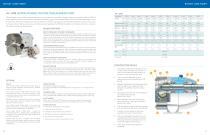 Jabsco Hygienic Food Processing Brochure - 6