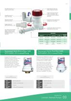 Livewell/Baitwell Pumps - 2